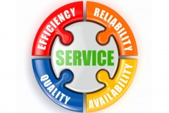 reliability-customer- service-sign-90