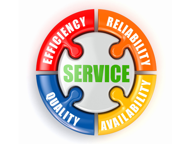 reliable customer service definition All-party parliamentary group on customer service  setting customer service standards  cost of data collection is balanced against the ideal service definition.